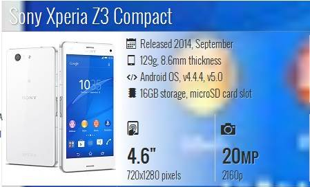 Xperia z3 compact rooted